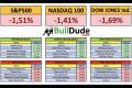 Daily Stock Market Summary   April 3