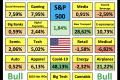 What Happened This Month in the US Stock Market?