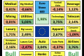 What Happened This Week in the European Stock Market?
