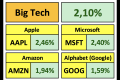 (Mid-Day) US Stock Market Movers   September 24