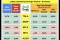 Latest Most Interesting Earnings Reports: TSLA, SNAP, NFLX, INTC, ALGN