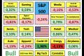 Pre-Market Movers | November 30