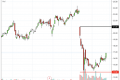 Potential Breakout: 4 Stocks To Watch