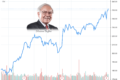 New All-Time High: 6 Stocks to Watch