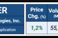 Unusual Volume: 15 Stocks To Watch | September 22