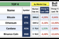 (Last 24h) Top & Flop: 40 Cryptos To Watch | September 24