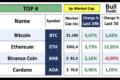 (Last 24h) Top & Flop: 40 Cryptos To Watch | October 25